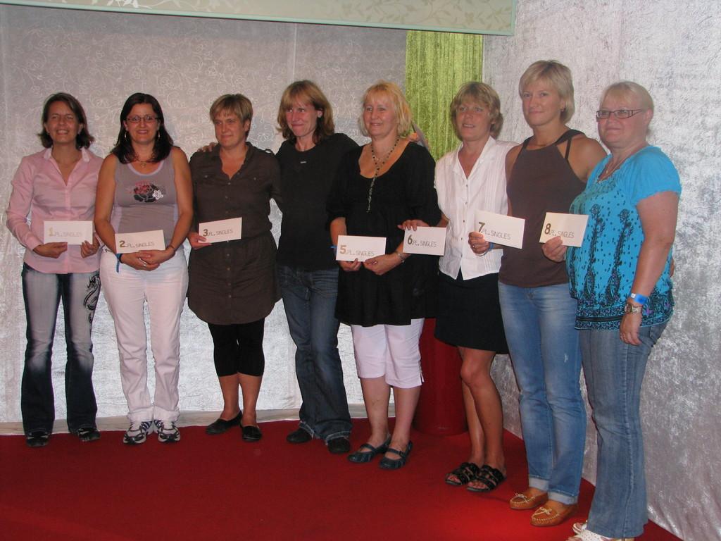 Женские призеры 1 - 8 места в абсолюте