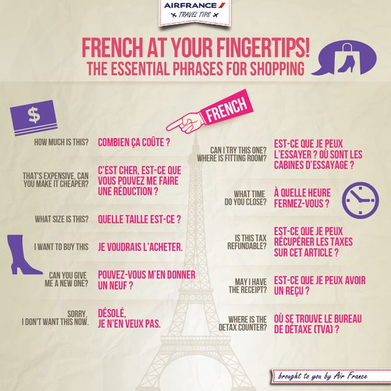 Travelling to French-speaking countries - French courses ...