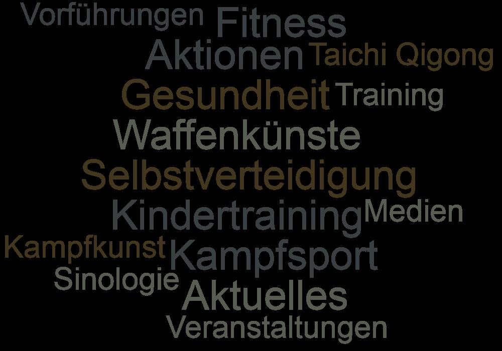 wordcloud der Kategorien unseres Kampfkunst Blogs