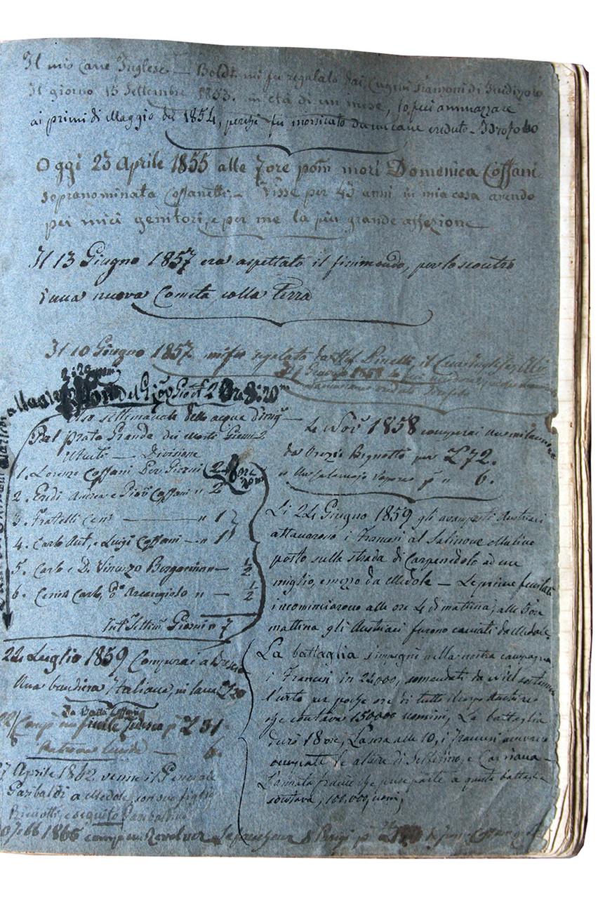 Libro Mastro, pagina 2