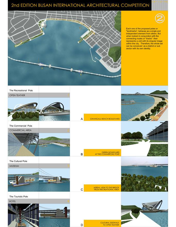 2003 - Plan maestro para Gwangally beach, Busan, Korea del Sur
