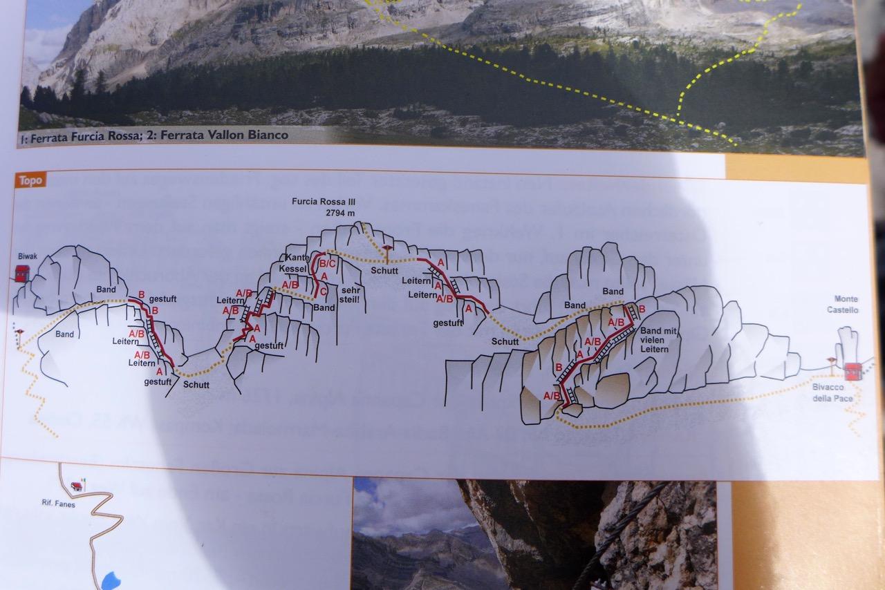 Plan Klettersteig Furcia Rossa