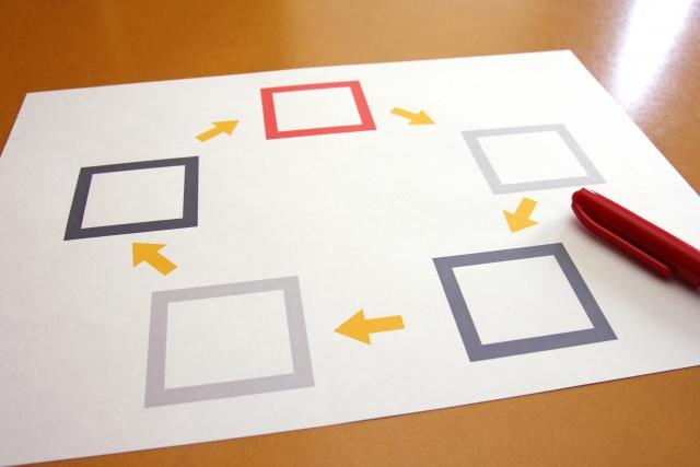 売上増加・営業戦略・仕組みづくりの個別相談ご案内