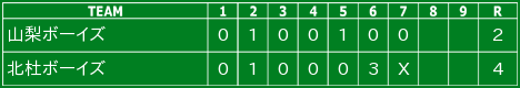 第13回山梨県支部ジュニアー大会 第1回戦 9:00〜 富士北麓公園球場