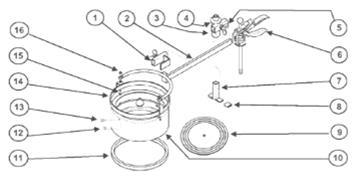 onderdelenschema wateropvangsysteem met span grip voor boorstatief PKF 250