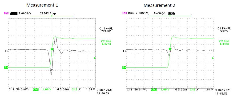 Decoupling of STM32 uC Part 4 - Noise voltage on VCC