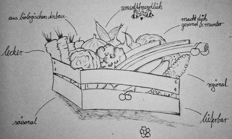 Die waldkremers-Idee