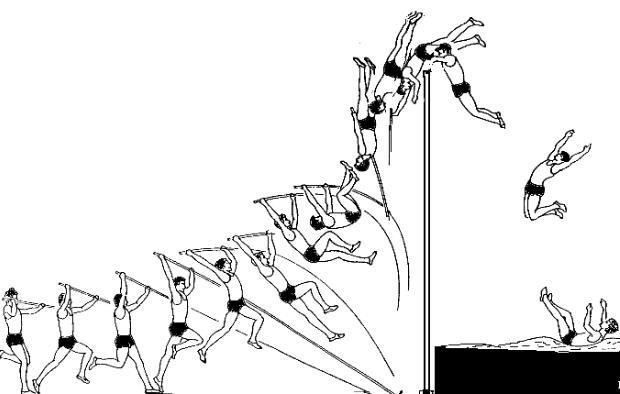 Kinegramm vom Stabhochsprung