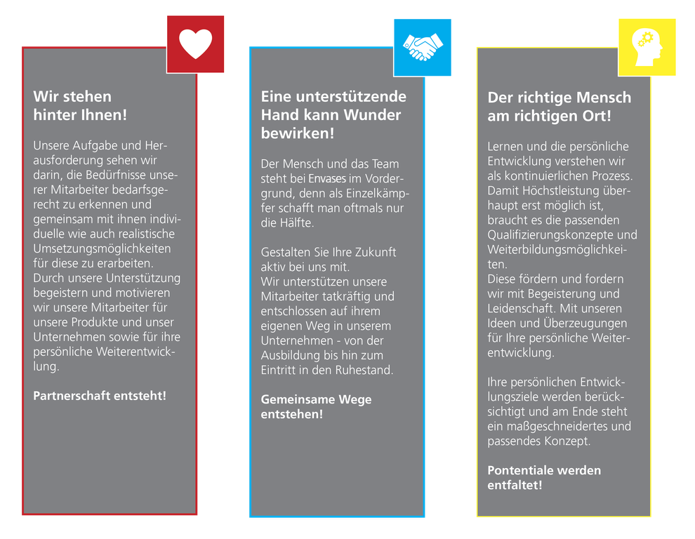 Personalentwicklung HUBER Packaging