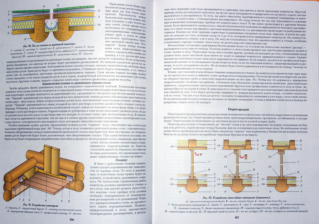 Книги по строительству скачать торрент