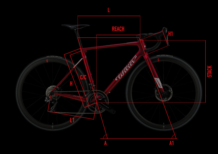 Geometrie wilier 0 SLR Italian Cycle Experience
