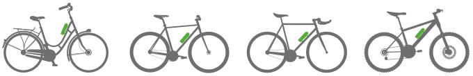 Pendix middenmotor past op elk type fiets - FON ebike