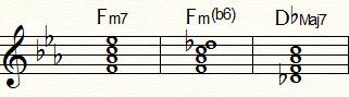 Fm7とFm(b6)およびDbMaj7