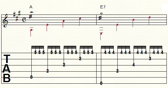 ギターのトレモロ奏法