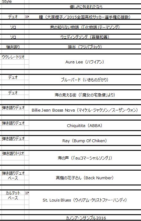 2016ギター・ウクレレ発表会リスト