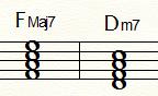 サブドミナント:ⅣMaj7とⅡm7