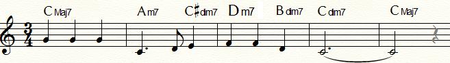 ディミニッシュ・コード(dim7)使用例の「ふるさと」末尾4小節