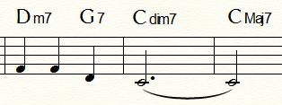 「ふるさと」末尾2小節:dim7で偽終止