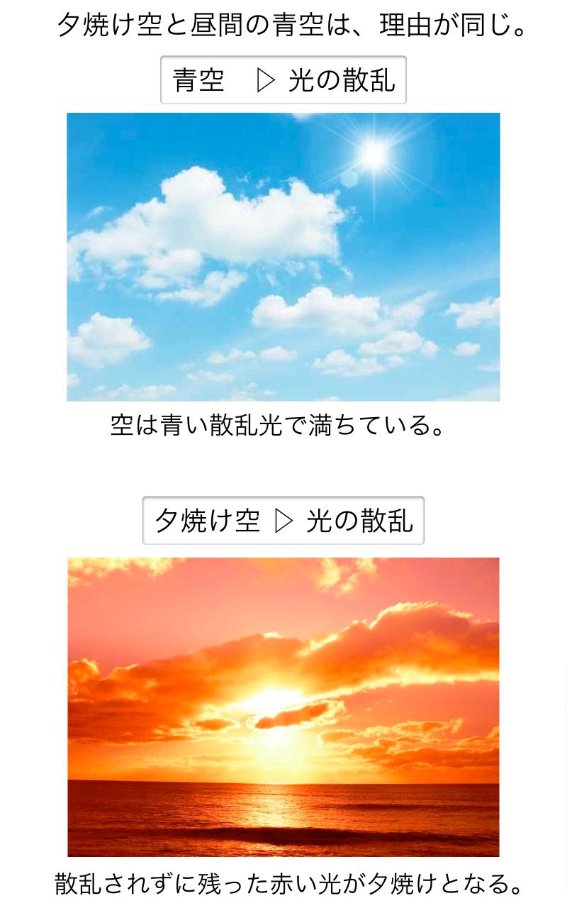 なぜ空は青い、夕焼けは赤いの