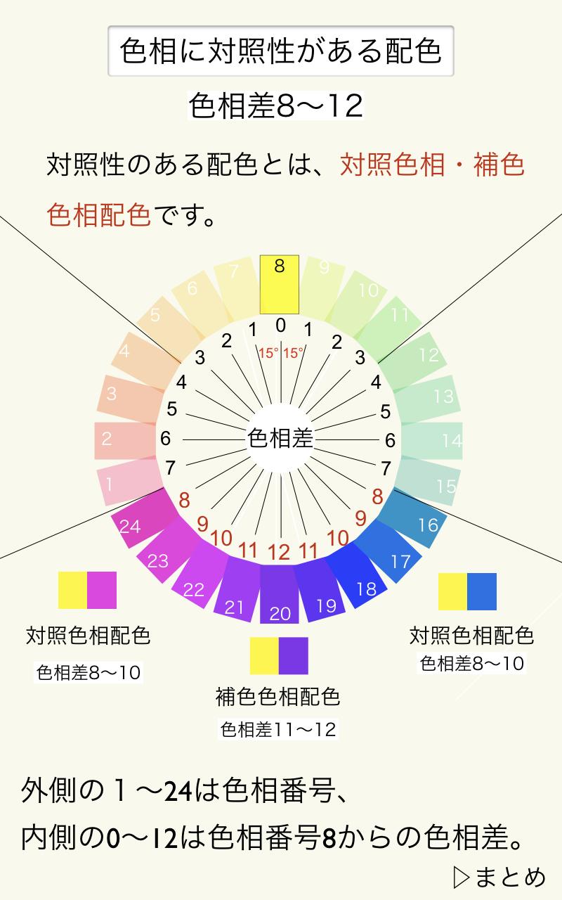 色相に変化のある配色