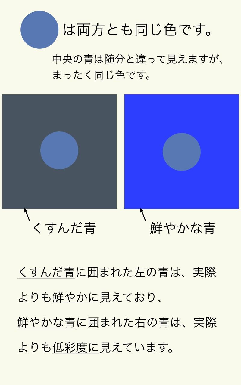左右の🔵は本当に同じ色です。