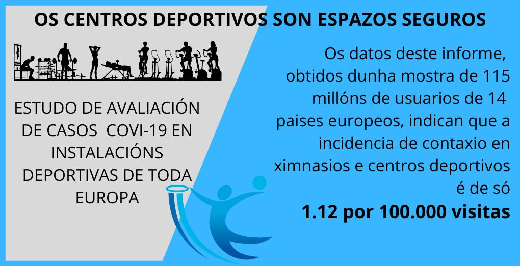 Incidencia en Covid en Gimnasios y centros deportivos.