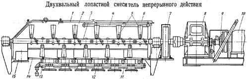 снд-двухвальный