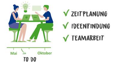 Frühzeitige Planung einer Festschrift / Chronik im Team