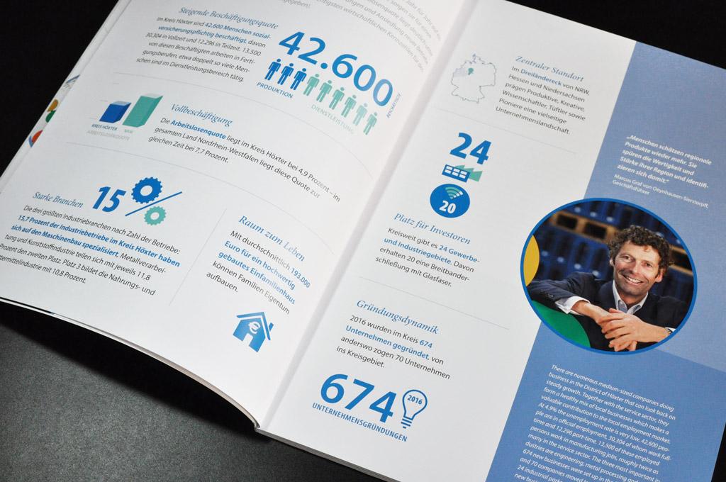 Gestaltung und Druck von Magazinen für Städte und Kommunen