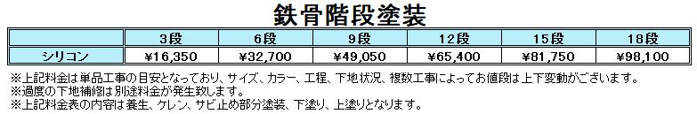 札幌鉄骨階段の塗装料金表