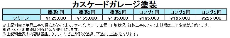 札幌カスケードガレージ塗装料金表