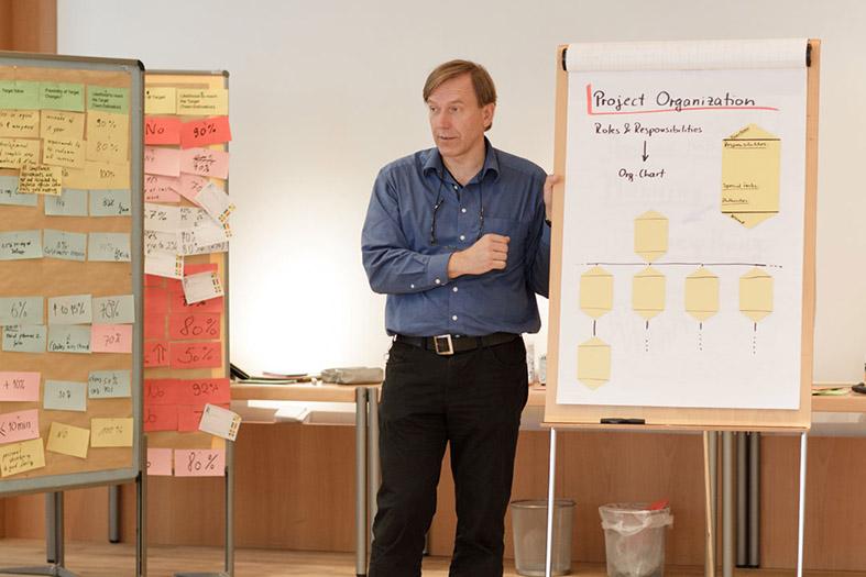 Projekt Organisation systematisch aufbauen