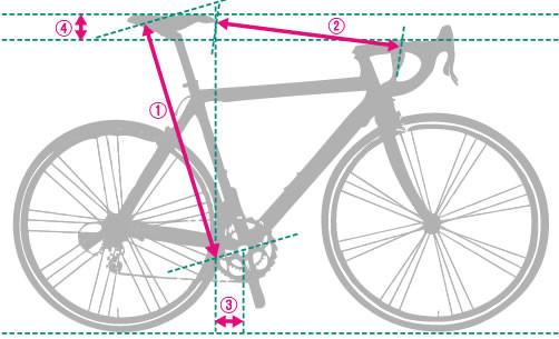 Bicicletta Mia