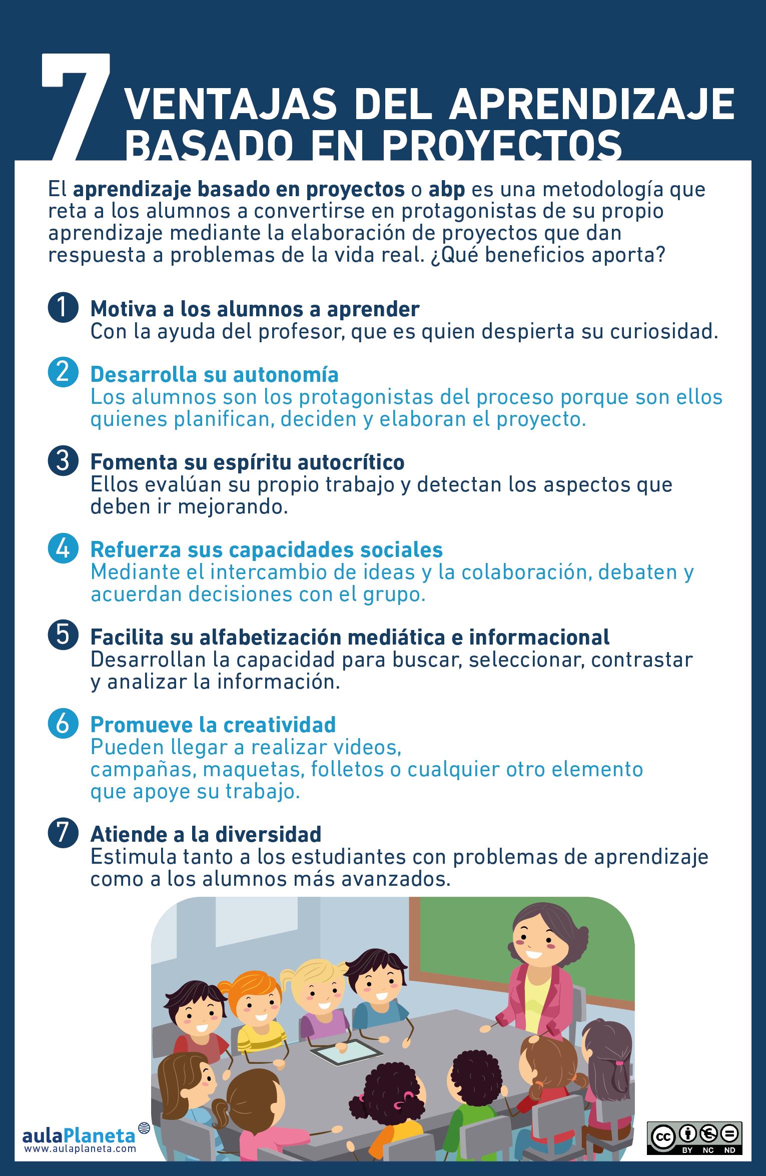 PROYECTOS DE AULA - Mirades Menudes
