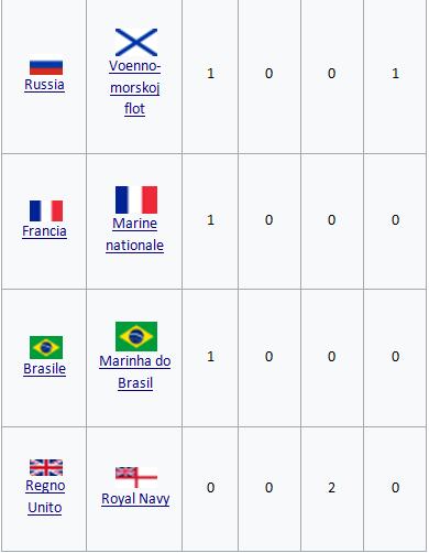 Quelle Wikipedia