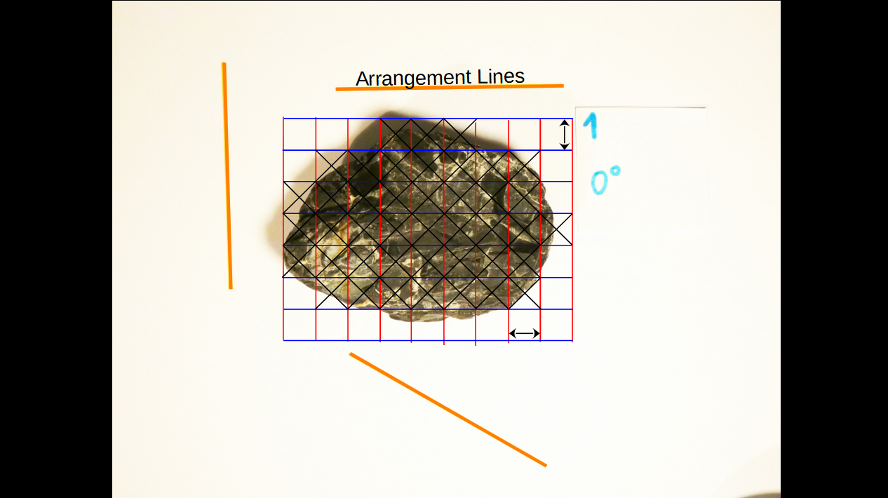 Fig. 1: Stone approximated by boxes (own illustration)