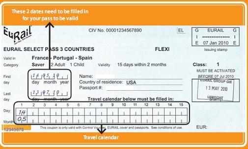 Billete Eurorail Select Pass para 3 países