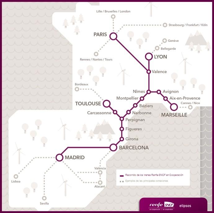 Mapa actual del servicio de Alta Velocidad entre España y Francia