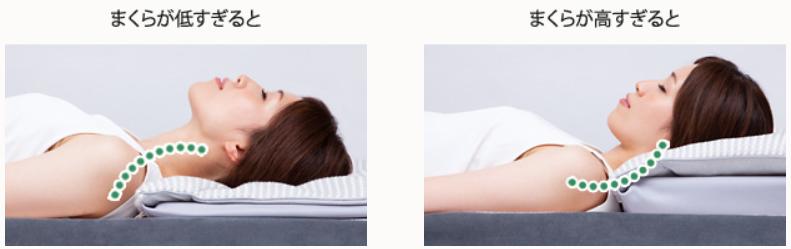 枕の高さはホントに重要です