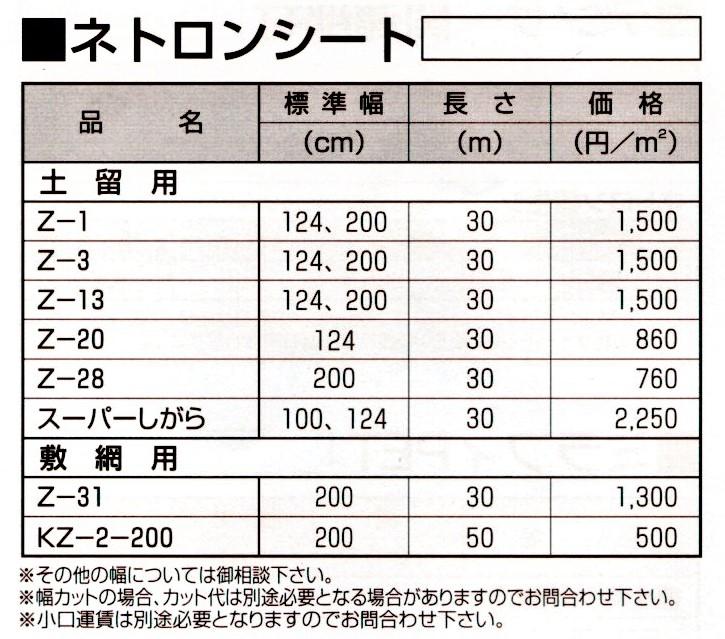 プラスチック製布団かごに使用される、ネトロンシートを写真付きで規格と価格を号車解するページです。