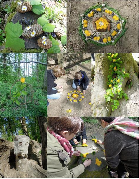 die ressourcenstärkende Bedeutung naturbezogner Umweltbildung im Wald