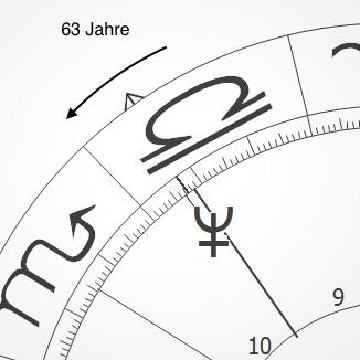 Rhythmenlehre, Horoskop von Merkel