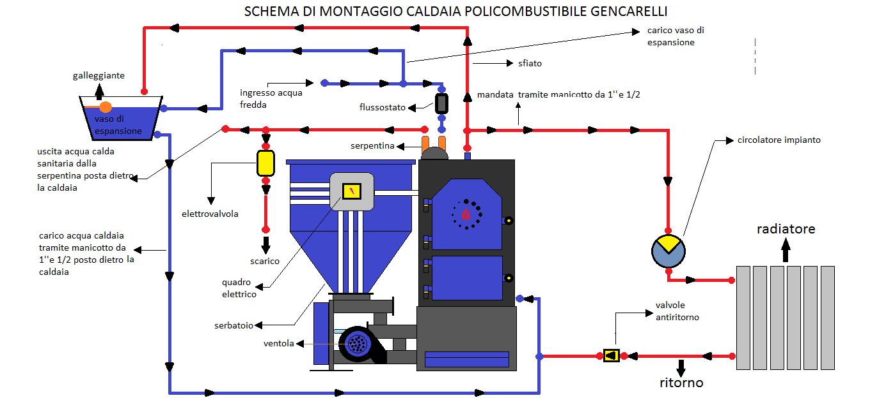 Schemi Elettrici Montaggio : Schemi di montaggio termomeccanica gencarelli