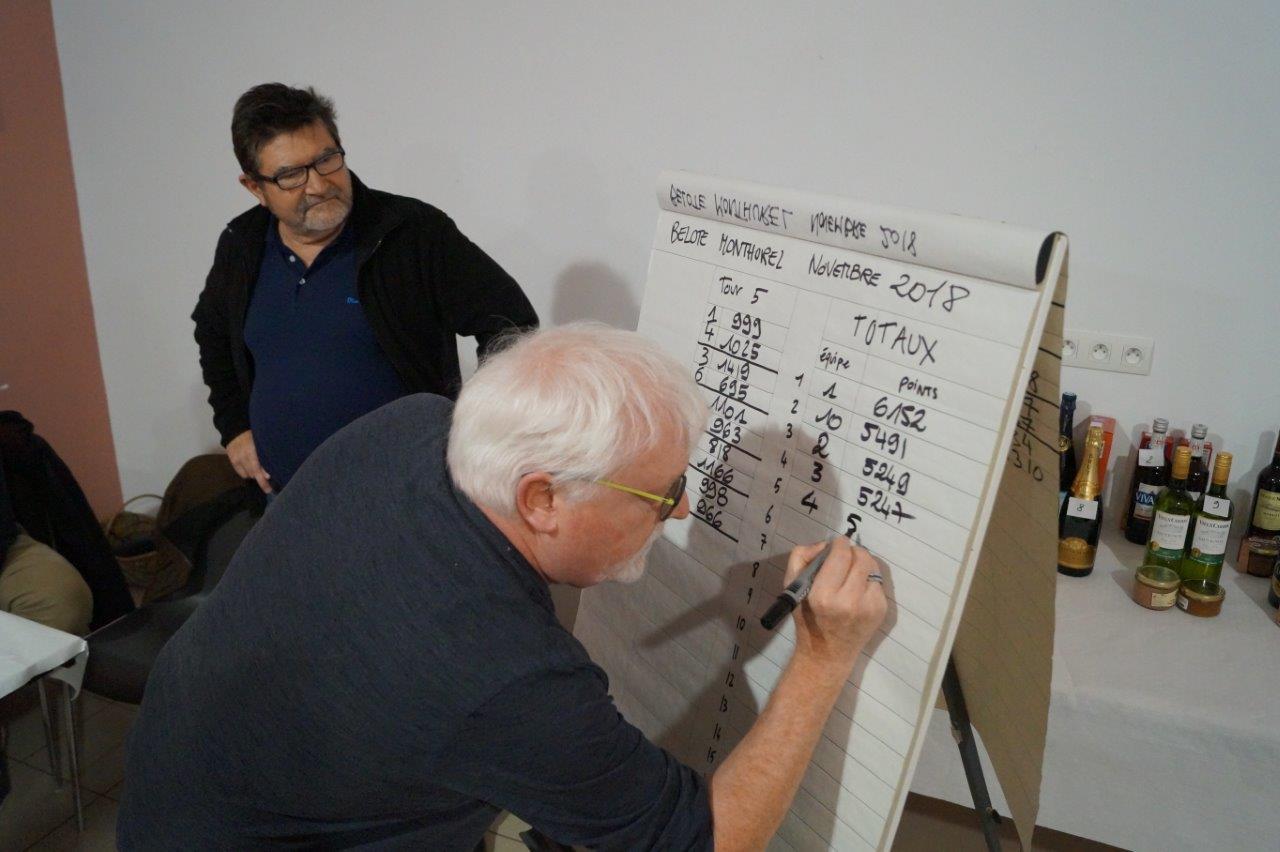 Qui dit crayon, dit Thierry Duparcq, ancien graphiste et actuel conseiller municipal. Titi pour les intimes affiche le classement général du concours.
