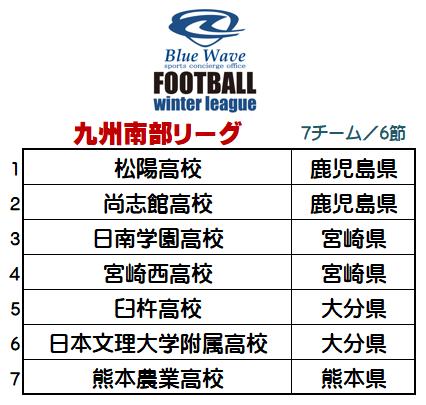 winter league 南部リーグ編成表