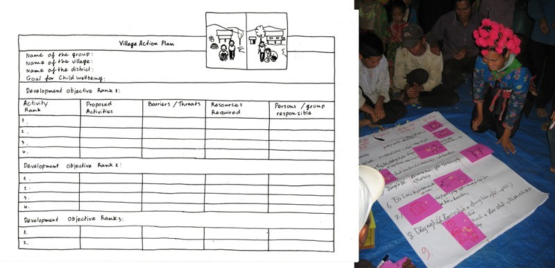 Picture 22: Left: Village action plan matrix; right: villagers ranking priority development objectives and activities