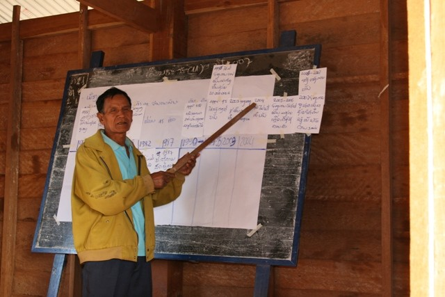 Picture 15: A village elder presenting the history of his village. Nahoulay village, Thapangthong district, Lao PDR (2007)