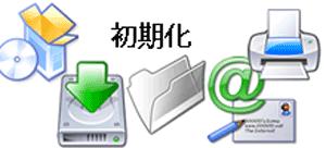 リカバリ(再インストール・初期化)パック、PCcanサービスのイメージ図です。
