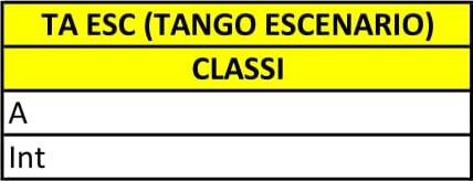 Tango Escenario