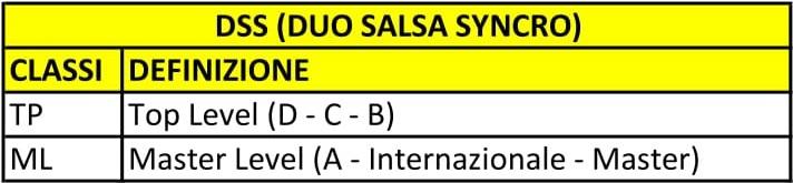 Duo Salsa Syncro